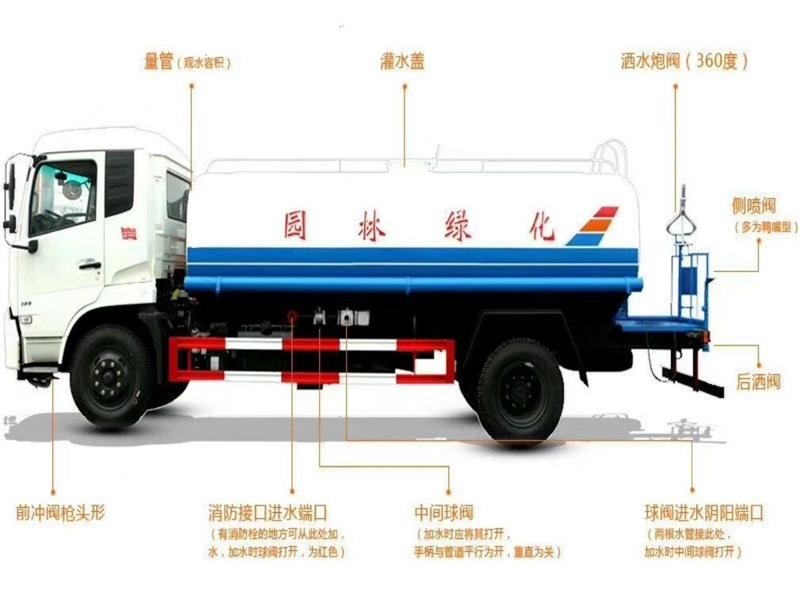 5-20吨实用车型推荐